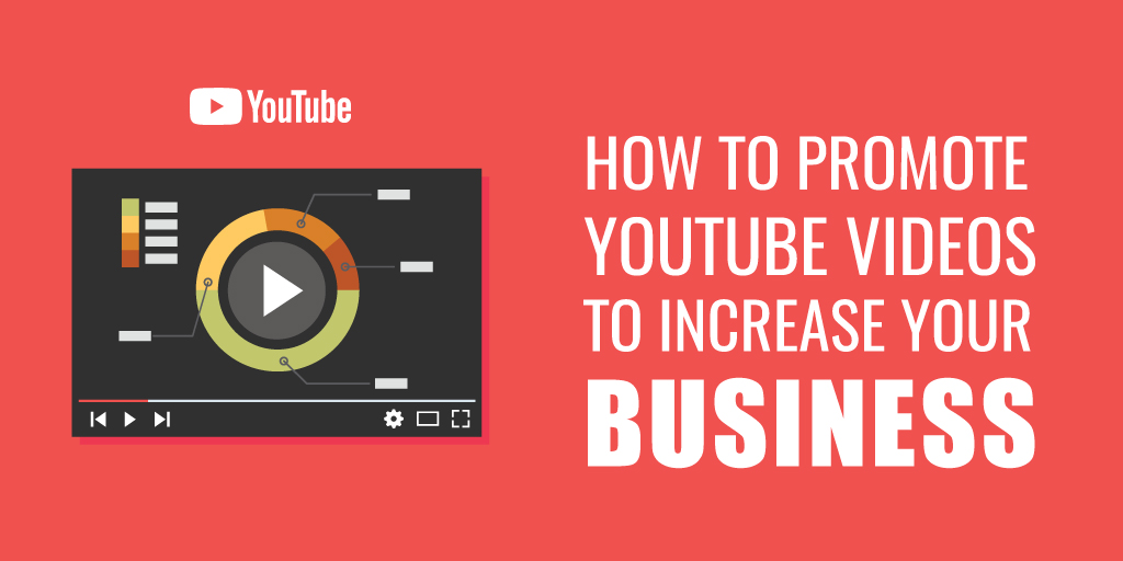 How to promote YouTube videos to increase your business